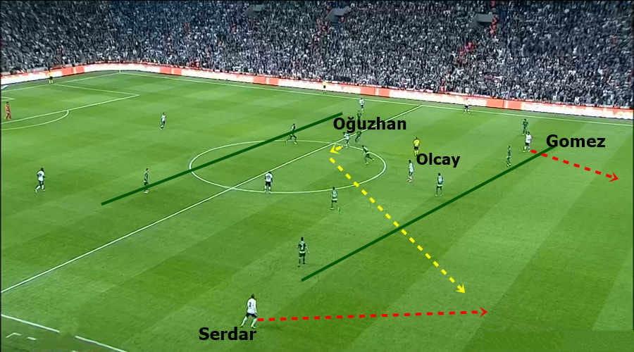 BJK - BURSA  3-2  28 H 20160411 Gomez golü öncesi Bursaspor saunması
