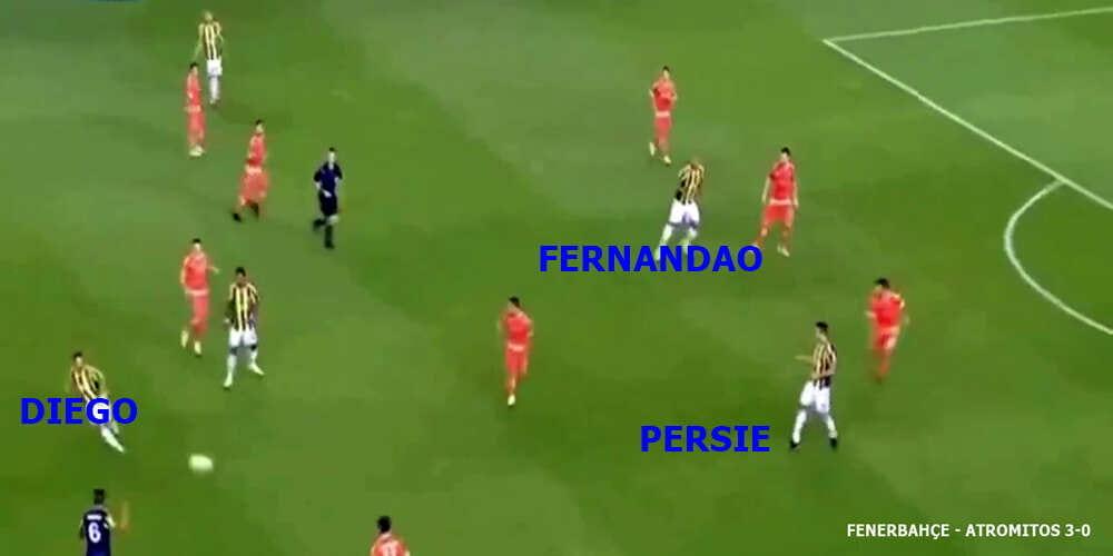 Fernandao gol oncesi Fenerbahçe - Atromitos 3-0 20150827