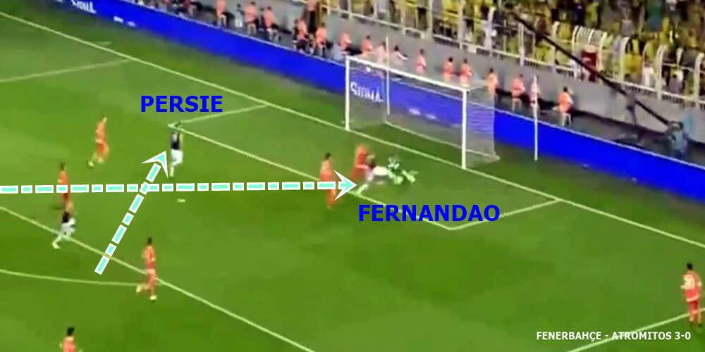 Fernandao golde Fenerbahçe - Atromitos 3-0 20150827