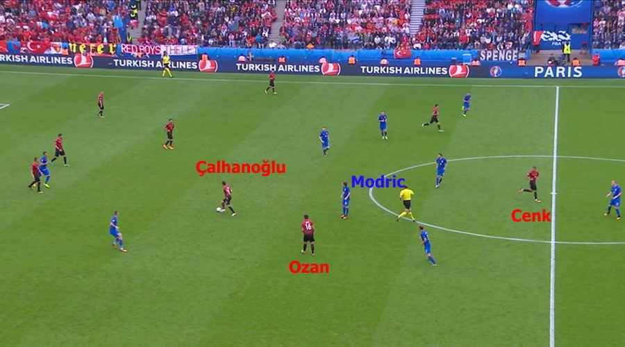 Çalhanoğlu geri dönüyor kontrda-2 TUR - HIRV  1-0  EURO 2016 0612