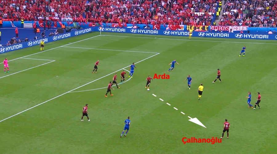 Arda Çalhanoğluna vermiyor-1 TUR - HIRV  1-0  EURO 2016 0612
