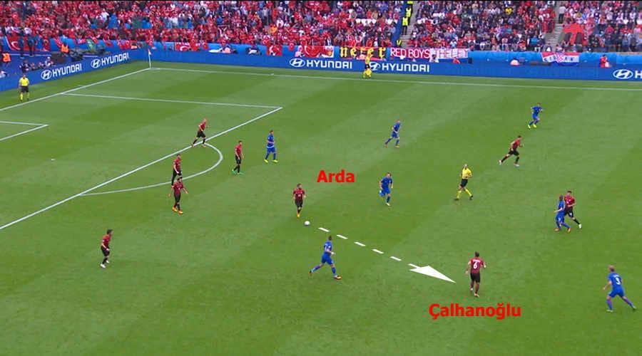 Arda Çalhanoğluna vermiyor-2 TUR - HIRV  1-0  EURO 2016 0612