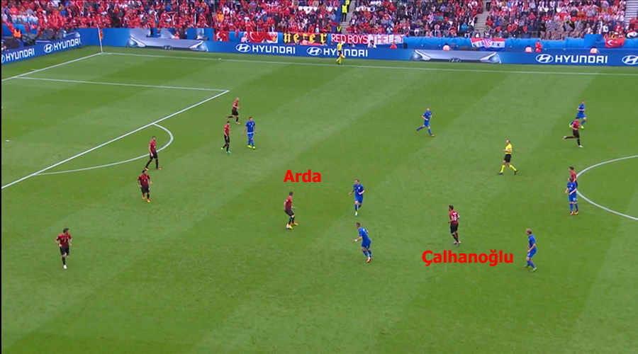 Arda Çalhanoğluna vermiyor-3 TUR - HIRV  1-0  EURO 2016 0612