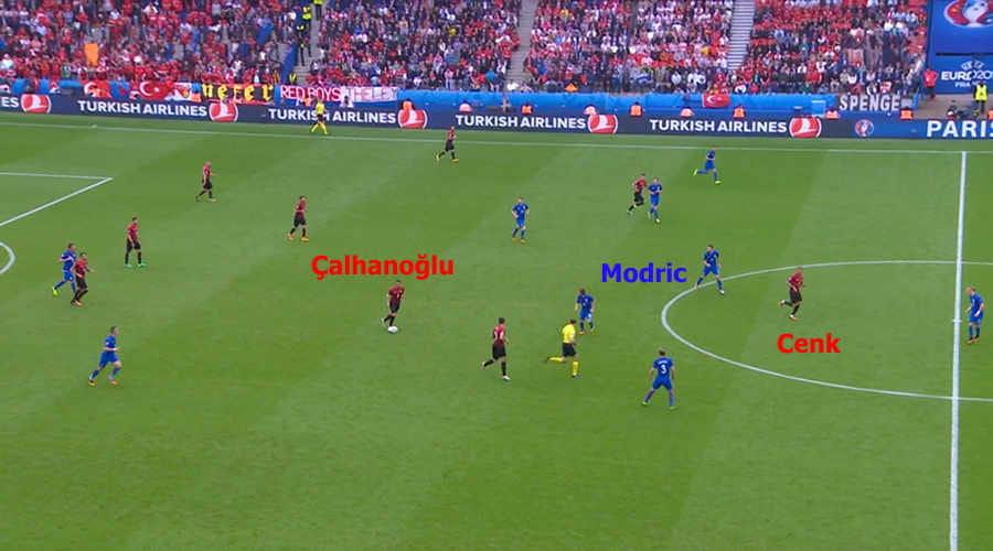 Avrupalı Çalhanoğlu kontrda-1 TUR - HIRV  1-0  EURO 2016 0612